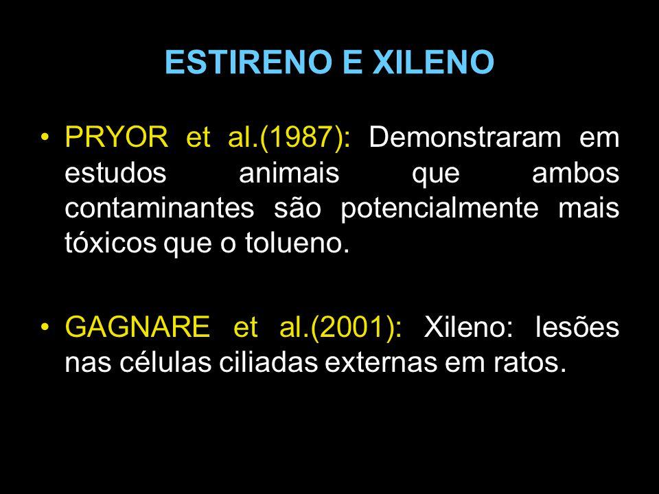 ESTIRENO E XILENO PRYOR et al.(1987): Demonstraram em estudos animais que ambos contaminantes são potencialmente mais tóxicos que o tolueno. GAGNARE e