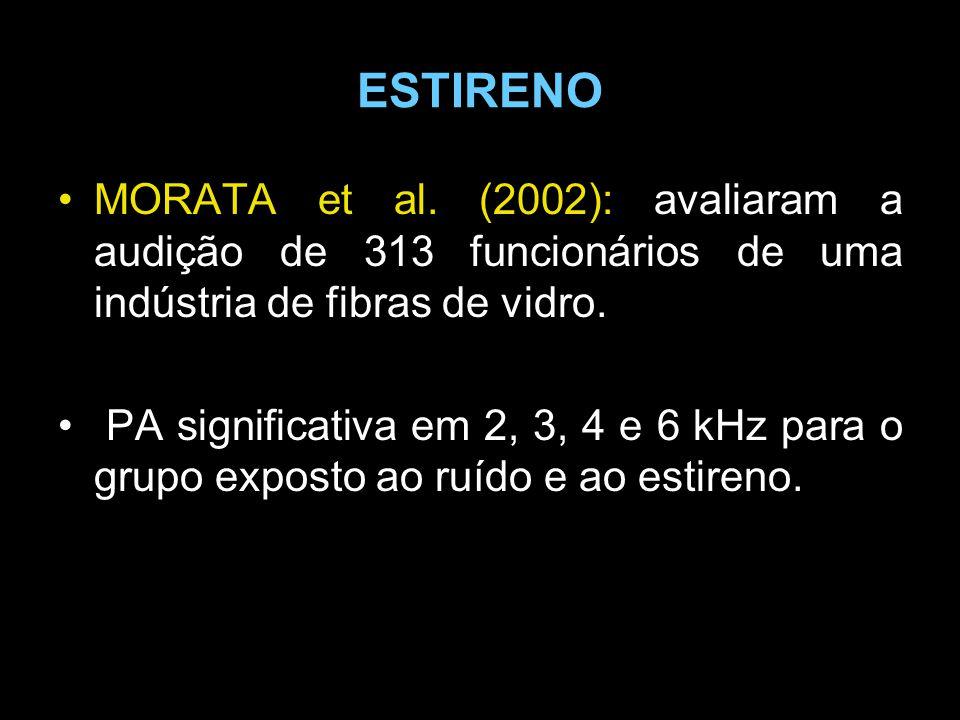 ESTIRENO MORATA et al. (2002): avaliaram a audição de 313 funcionários de uma indústria de fibras de vidro. PA significativa em 2, 3, 4 e 6 kHz para o