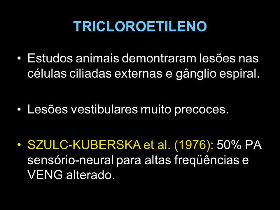 TRICLOROETILENO Estudos animais demontraram lesões nas células ciliadas externas e gânglio espiral. Lesões vestibulares muito precoces. SZULC-KUBERSKA