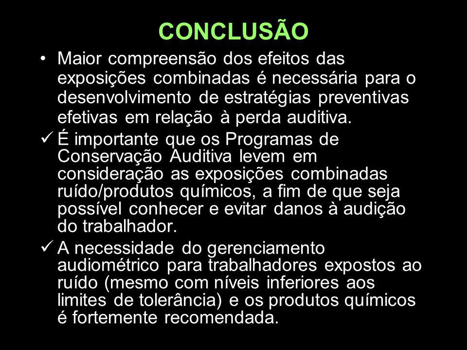 CONCLUSÃO Maior compreensão dos efeitos das exposições combinadas é necessária para o desenvolvimento de estratégias preventivas efetivas em relação à perda auditiva.