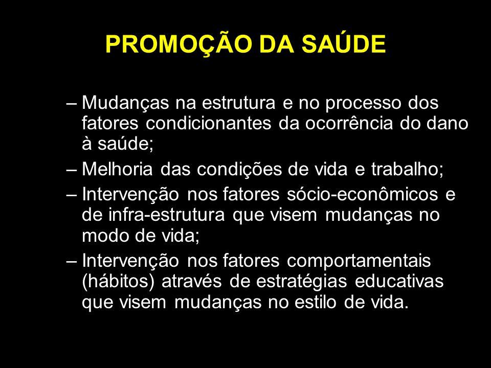 PROMOÇÃO DA SAÚDE –Mudanças na estrutura e no processo dos fatores condicionantes da ocorrência do dano à saúde; –Melhoria das condições de vida e tra