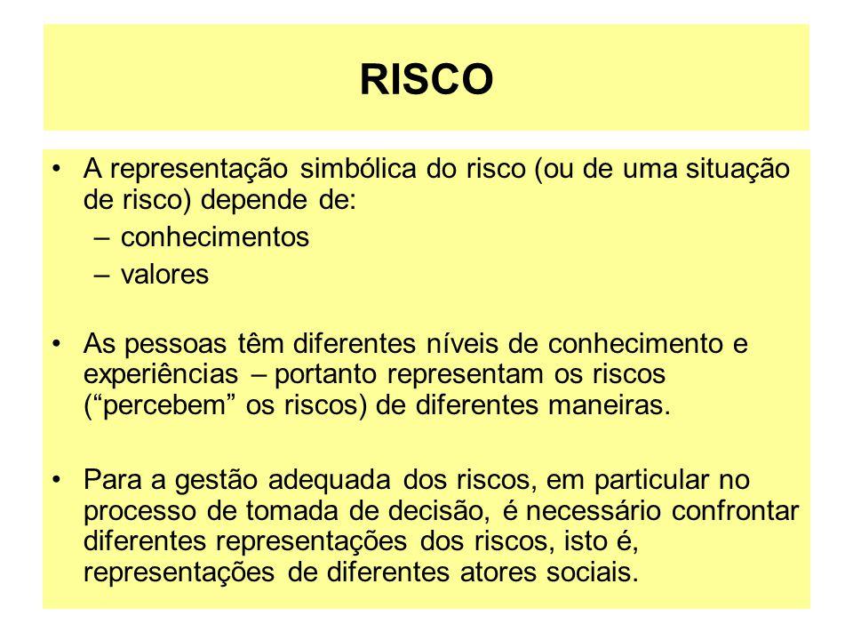 RISCO A representação simbólica do risco (ou de uma situação de risco) depende de: –conhecimentos –valores As pessoas têm diferentes níveis de conheci