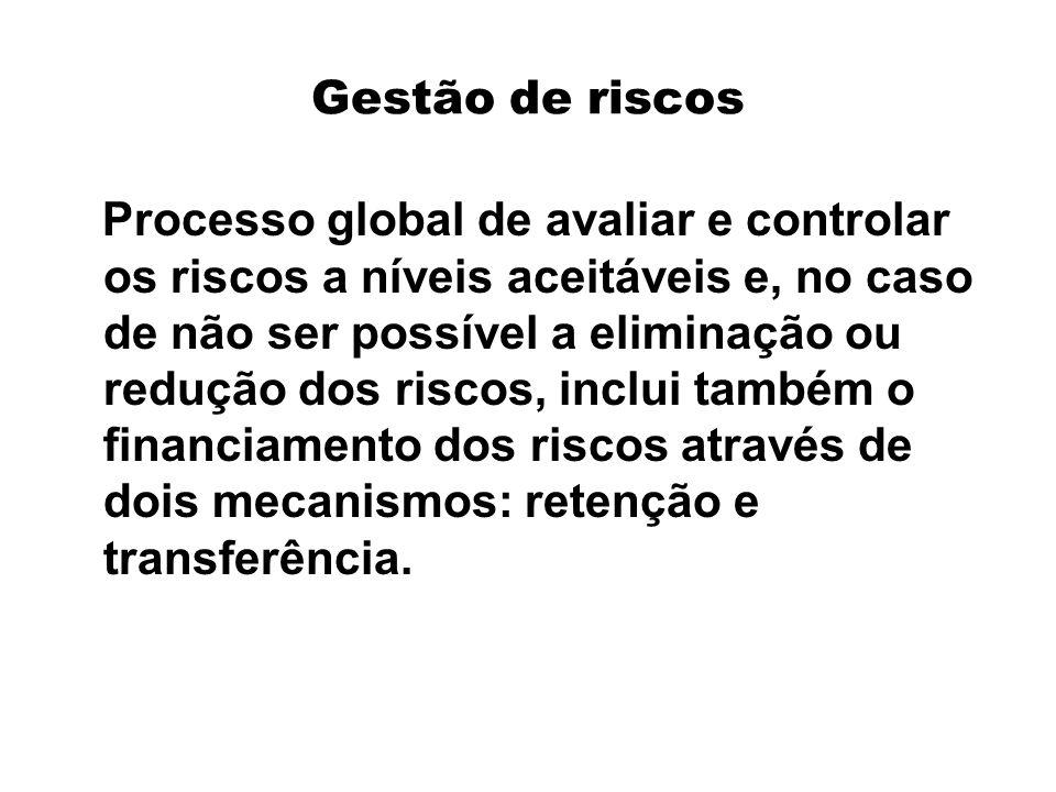 Gestão de riscos Processo global de avaliar e controlar os riscos a níveis aceitáveis e, no caso de não ser possível a eliminação ou redução dos risco