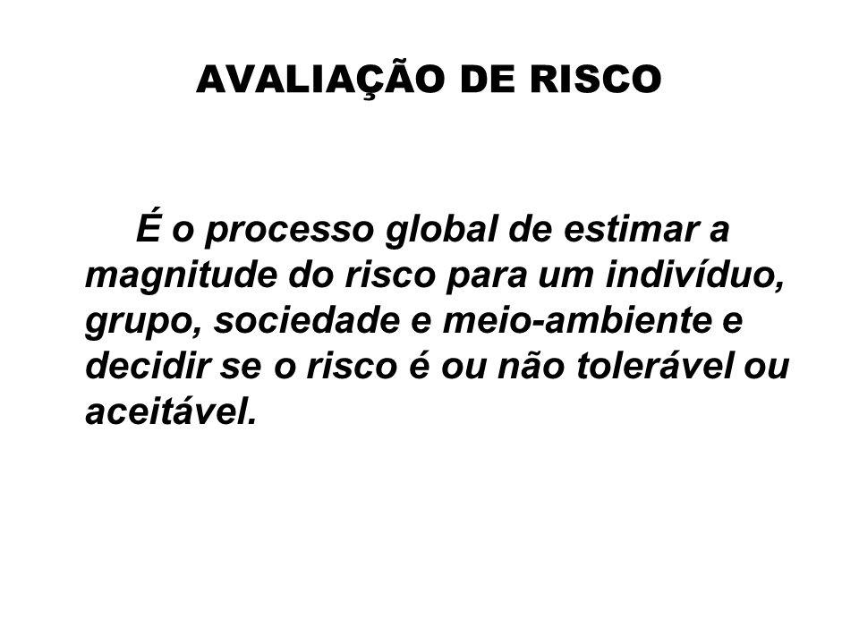 AVALIAÇÃO DE RISCO É o processo global de estimar a magnitude do risco para um indivíduo, grupo, sociedade e meio-ambiente e decidir se o risco é ou n