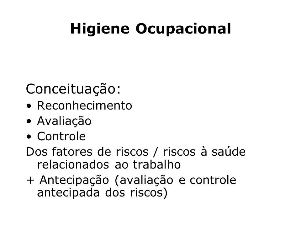 Higiene Ocupacional Conceituação: Reconhecimento Avaliação Controle Dos fatores de riscos / riscos à saúde relacionados ao trabalho + Antecipação (ava