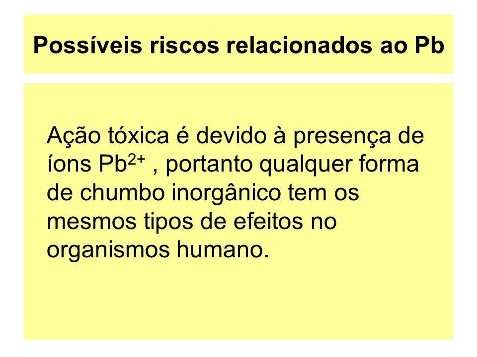 Possíveis riscos relacionados ao Pb Ação tóxica é devido à presença de íons Pb 2+, portanto qualquer forma de chumbo inorgânico tem os mesmos tipos de