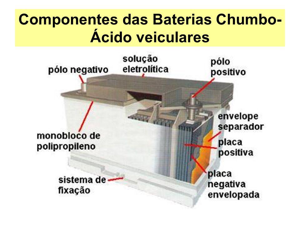 Componentes das Baterias Chumbo- Ácido veiculares
