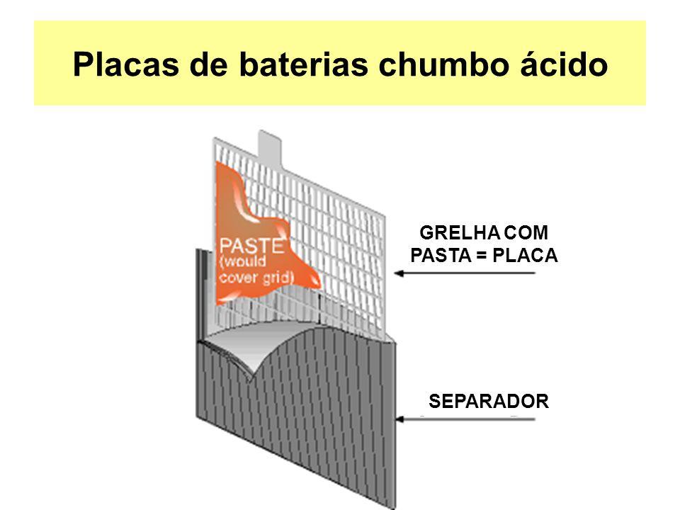 Placas de baterias chumbo ácido GRELHA COM PASTA = PLACA SEPARADOR