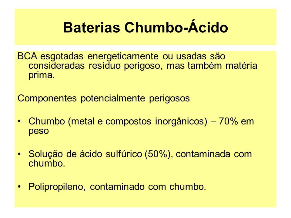 Baterias Chumbo-Ácido BCA esgotadas energeticamente ou usadas são consideradas resíduo perigoso, mas também matéria prima. Componentes potencialmente