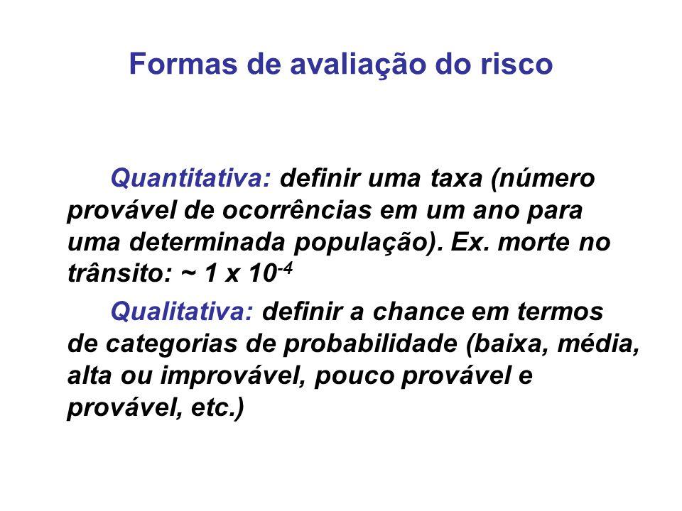 Formas de avaliação do risco Quantitativa: definir uma taxa (número provável de ocorrências em um ano para uma determinada população). Ex. morte no tr
