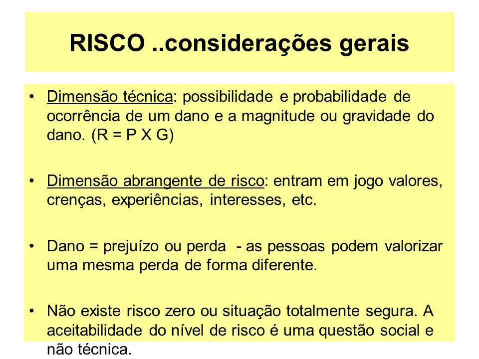 RISCO..considerações gerais Dimensão técnica: possibilidade e probabilidade de ocorrência de um dano e a magnitude ou gravidade do dano. (R = P X G) D