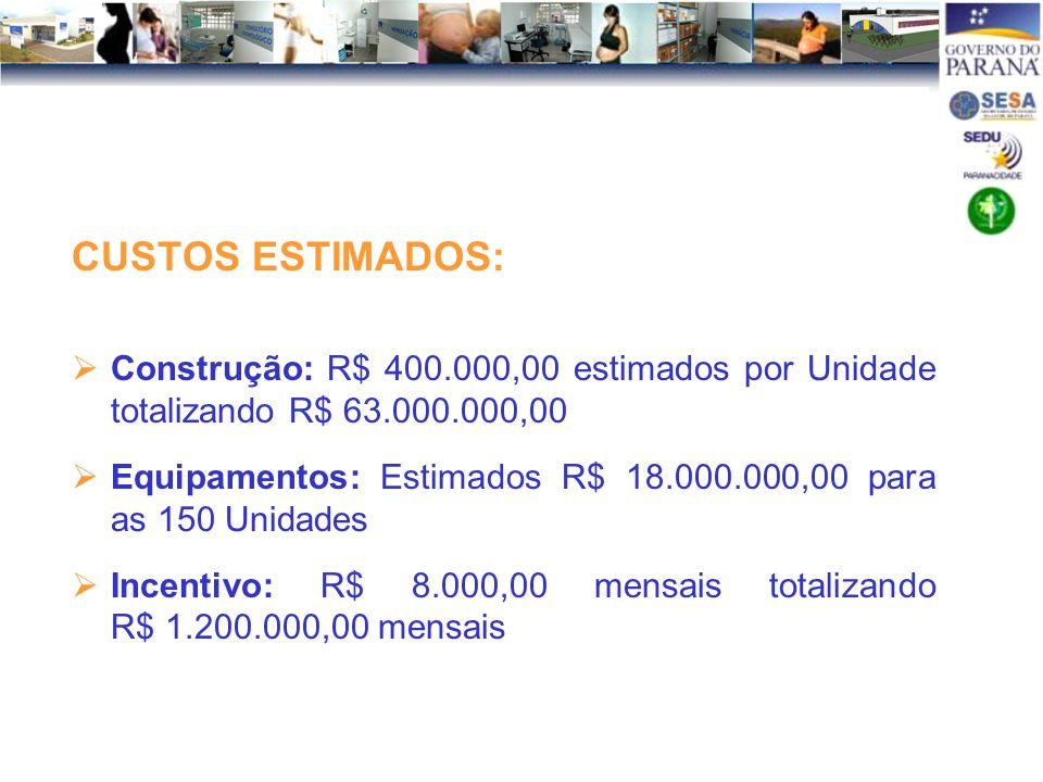 CUSTOS ESTIMADOS:  Construção: R$ 400.000,00 estimados por Unidade totalizando R$ 63.000.000,00  Equipamentos: Estimados R$ 18.000.000,00 para as 150 Unidades  Incentivo: R$ 8.000,00 mensais totalizando R$ 1.200.000,00 mensais