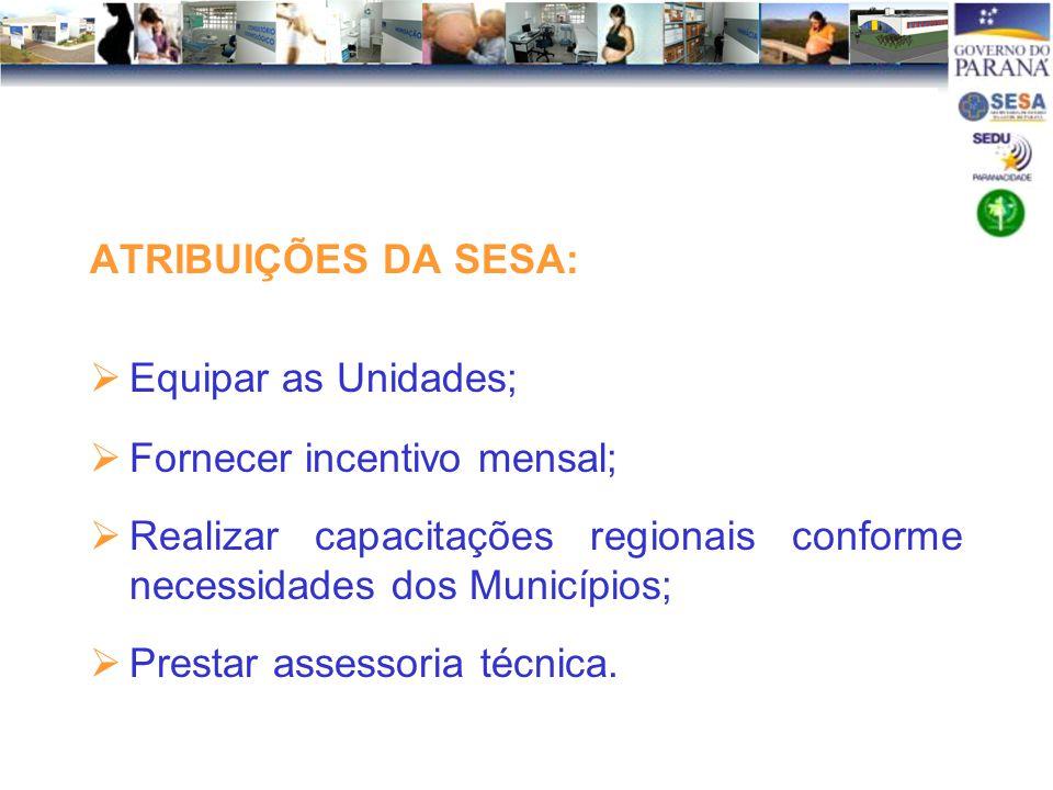 ATRIBUIÇÕES DA SESA:  Equipar as Unidades;  Fornecer incentivo mensal;  Realizar capacitações regionais conforme necessidades dos Municípios;  Prestar assessoria técnica.