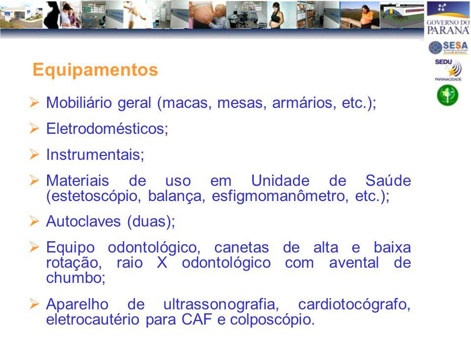 Incentivo O Governo do Paraná repassa um incentivo mensal de R$ 8.000,00 às Unidades em funcionamento para a utilização em custeio (inclusive pagamento de profissionais).