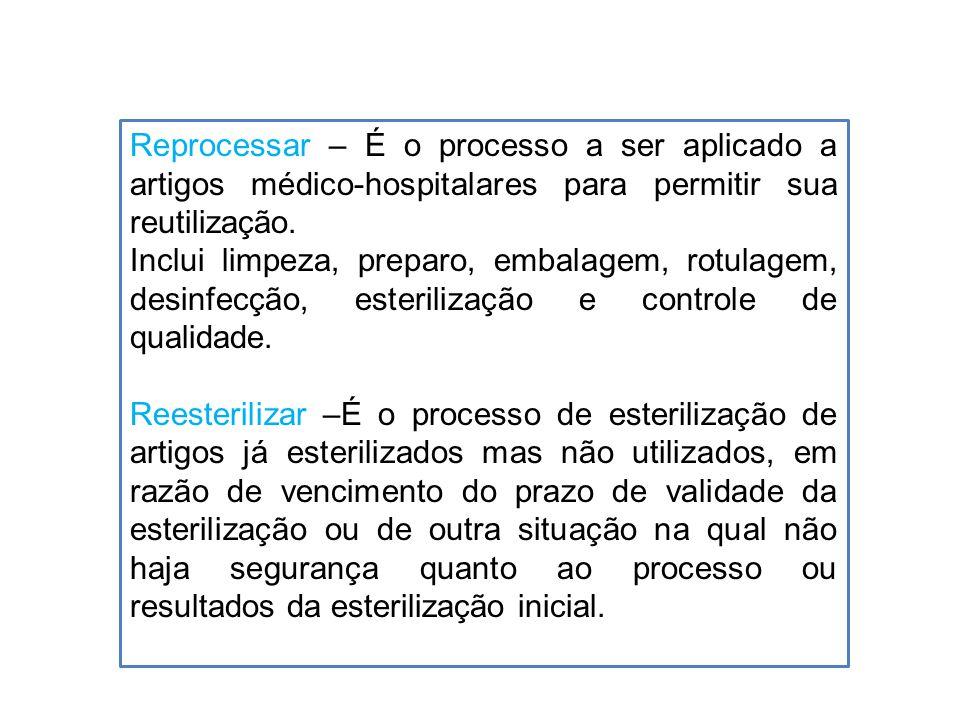 Reprocessar – É o processo a ser aplicado a artigos médico-hospitalares para permitir sua reutilização. Inclui limpeza, preparo, embalagem, rotulagem,