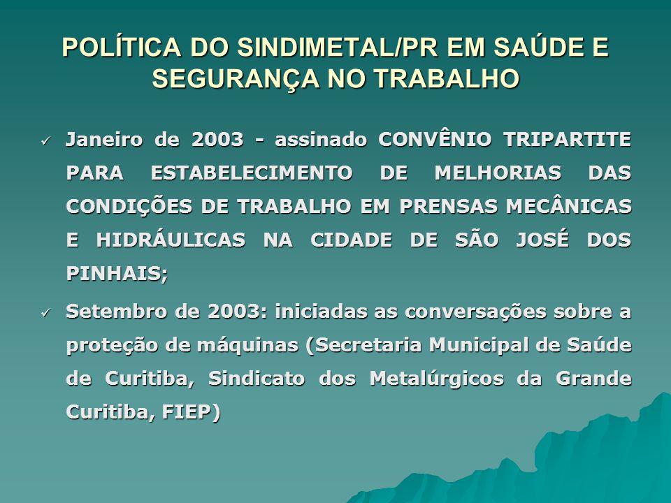 POLÍTICA DO SINDIMETAL/PR EM SAÚDE E SEGURANÇA NO TRABALHO Janeiro de 2003 - assinado CONVÊNIO TRIPARTITE PARA ESTABELECIMENTO DE MELHORIAS DAS CONDIÇ