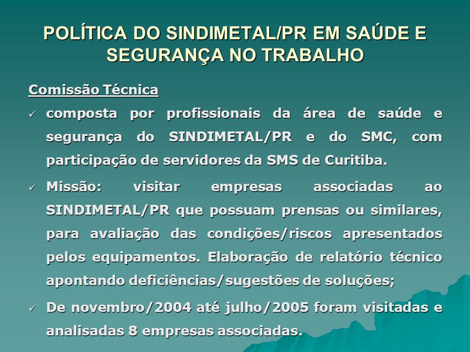 POLÍTICA DO SINDIMETAL/PR EM SAÚDE E SEGURANÇA NO TRABALHO Comissão Técnica composta por profissionais da área de saúde e segurança do SINDIMETAL/PR e