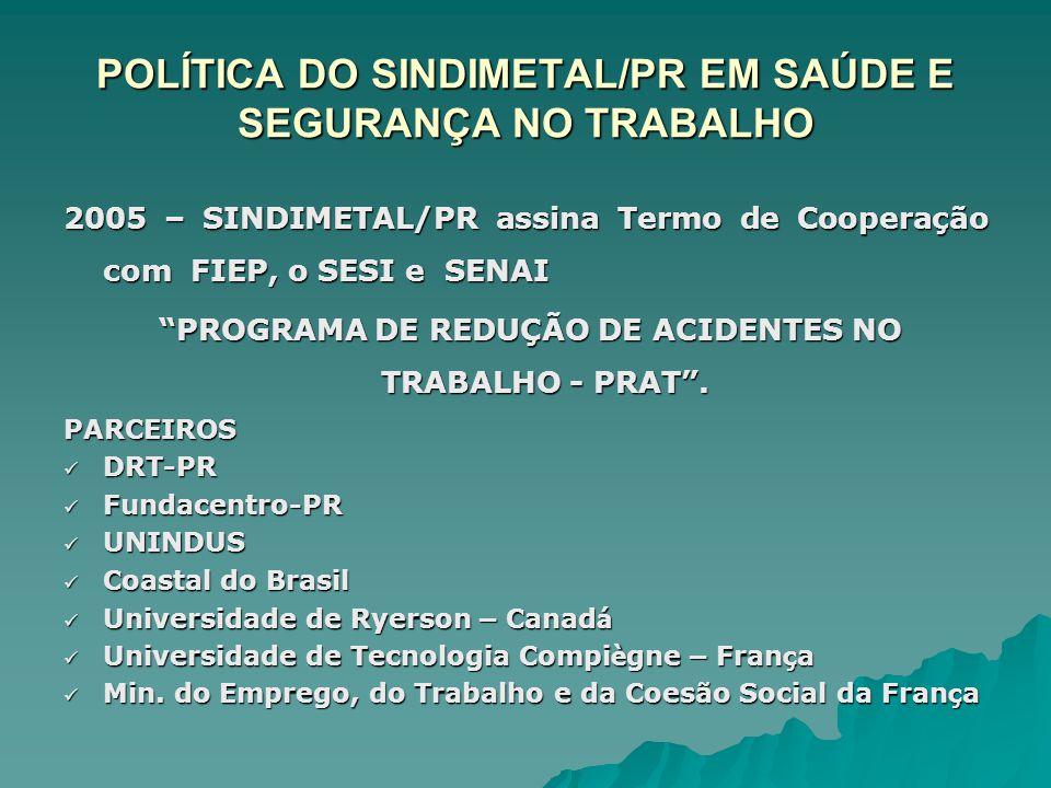"""POLÍTICA DO SINDIMETAL/PR EM SAÚDE E SEGURANÇA NO TRABALHO 2005 – SINDIMETAL/PR assina Termo de Cooperação com FIEP, o SESI e SENAI """"PROGRAMA DE REDUÇ"""