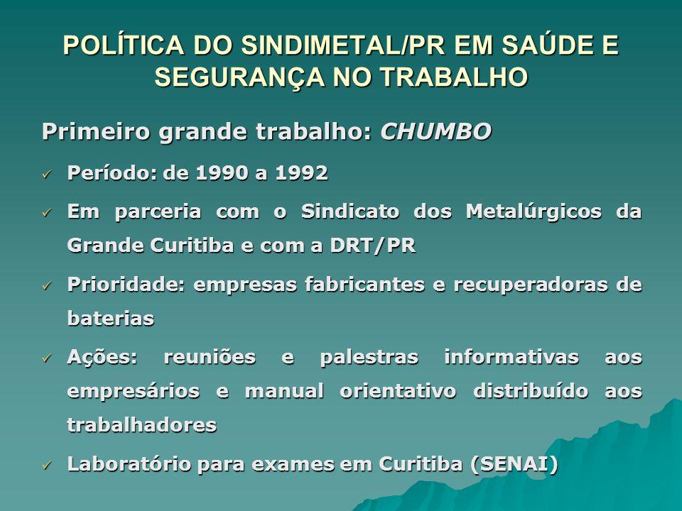 POLÍTICA DO SINDIMETAL/PR EM SAÚDE E SEGURANÇA NO TRABALHO 1994 - PROGRAMA OFICIAL DE SEGURANÇA E SAÚDE DO TRABALHADOR A PRESERVAÇÃO DO HOMEM DEVE FAZER PARTE DA ESTRATÉGIA DE TODA ATIVIDADE ECONÔMICA DIRETRIZES BÁSICAS: A prevenção de acidentes e doenças no trabalho já deverá ser praticada quando da aquisição de novas máquinas e equipamentos, quando da definição de projetos de novas instalações e quando do desenvolvimento de novos processos de fabricação e métodos de trabalho; A prevenção de acidentes e doenças no trabalho já deverá ser praticada quando da aquisição de novas máquinas e equipamentos, quando da definição de projetos de novas instalações e quando do desenvolvimento de novos processos de fabricação e métodos de trabalho;