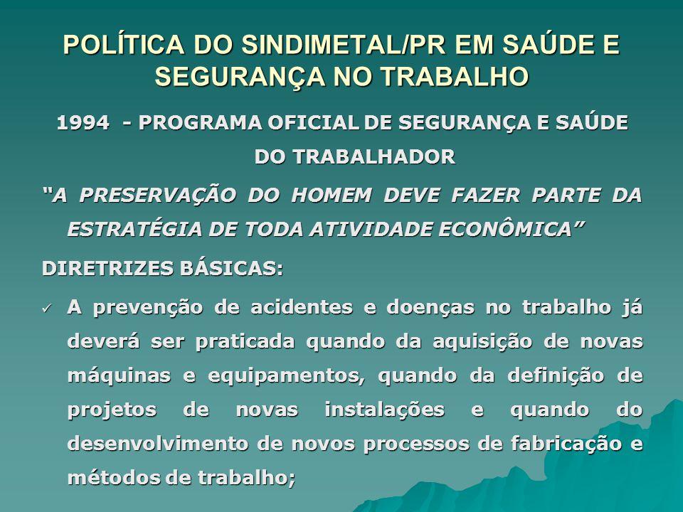 POLÍTICA DO SINDIMETAL/PR EM SAÚDE E SEGURANÇA NO TRABALHO 2002 - PARTICIPAÇÃO NA CRIAÇÃO DO FÓRUM DE PROTEÇÃO AO MEIO AMBIENTE DO TRABALHO NO PARANÁ (FPMAT), iniciativa do MPT/PRT 9ª Região 2002 - PARTICIPAÇÃO NA CRIAÇÃO DO FÓRUM DE PROTEÇÃO AO MEIO AMBIENTE DO TRABALHO NO PARANÁ (FPMAT), iniciativa do MPT/PRT 9ª Região (participação ativa nas Comissões de Saúde e Segurança no Trabalho e Inserção da Pessoa Portadora de Deficiência no Mercado de Trabalho)