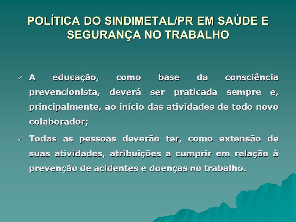 POLÍTICA DO SINDIMETAL/PR EM SAÚDE E SEGURANÇA NO TRABALHO Janeiro de 2003 - assinado CONVÊNIO TRIPARTITE PARA ESTABELECIMENTO DE MELHORIAS DAS CONDIÇÕES DE TRABALHO EM PRENSAS MECÂNICAS E HIDRÁULICAS NA CIDADE DE SÃO JOSÉ DOS PINHAIS; Janeiro de 2003 - assinado CONVÊNIO TRIPARTITE PARA ESTABELECIMENTO DE MELHORIAS DAS CONDIÇÕES DE TRABALHO EM PRENSAS MECÂNICAS E HIDRÁULICAS NA CIDADE DE SÃO JOSÉ DOS PINHAIS; Setembro de 2003: iniciadas as conversações sobre a proteção de máquinas (Secretaria Municipal de Saúde de Curitiba, Sindicato dos Metalúrgicos da Grande Curitiba, FIEP) Setembro de 2003: iniciadas as conversações sobre a proteção de máquinas (Secretaria Municipal de Saúde de Curitiba, Sindicato dos Metalúrgicos da Grande Curitiba, FIEP)