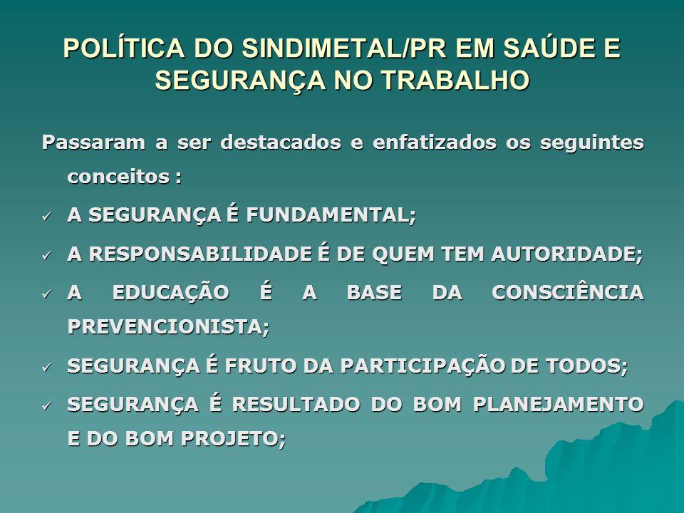 POLÍTICA DO SINDIMETAL/PR EM SAÚDE E SEGURANÇA NO TRABALHO Outubro de 2004 – assinado TERMO DE COOPERAÇÃO TÉCNICA PARA PROTEÇÃO DE MÁQUINAS (SINDIMETAL/PR, SMC, Secretaria Municipal de Saúde de Curitiba, FIEP).