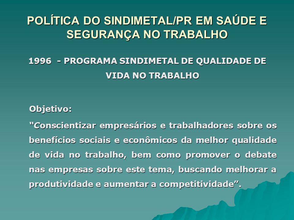 """POLÍTICA DO SINDIMETAL/PR EM SAÚDE E SEGURANÇA NO TRABALHO 1996 - PROGRAMA SINDIMETAL DE QUALIDADE DE VIDA NO TRABALHO Objetivo: Objetivo: """"Conscienti"""