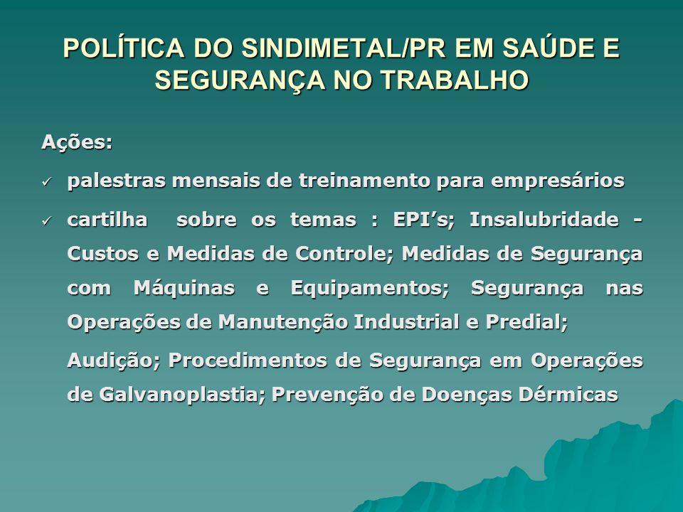 POLÍTICA DO SINDIMETAL/PR EM SAÚDE E SEGURANÇA NO TRABALHO 2005 – SINDIMETAL/PR assina Termo de Cooperação com FIEP, o SESI e SENAI PROGRAMA DE REDUÇÃO DE ACIDENTES NO TRABALHO - PRAT .