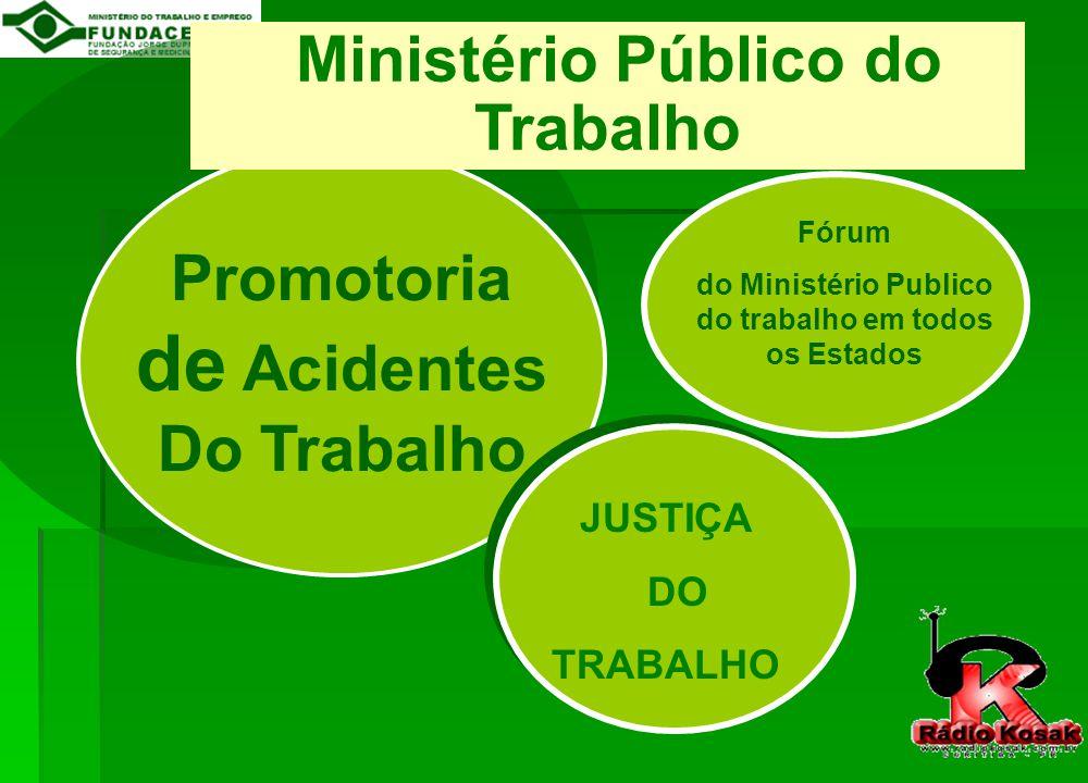 Segmentos Aliados na Conquista dA Melhoria das condições de Trabalho Ministério Público do Trabalho Vigilância Sanitária CIPA Reuniões e as ATAS PPRA