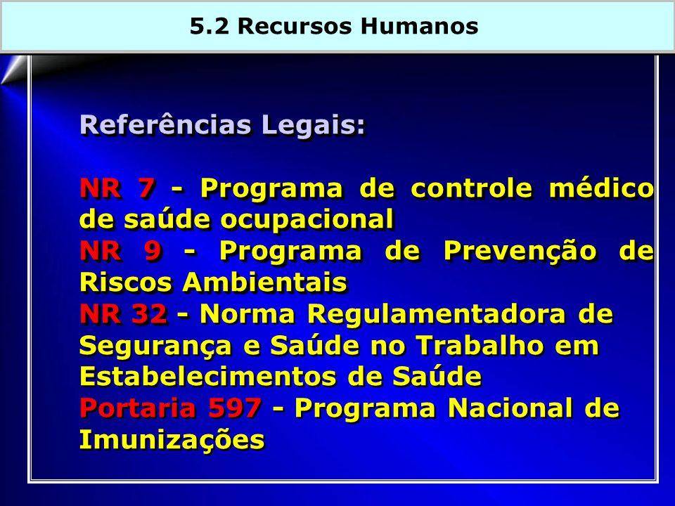 Referências Legais: NR 7 - Programa de controle médico de saúde ocupacional NR 9 - Programa de Prevenção de Riscos Ambientais NR 32 - NR 32 - Norma Regulamentadora de Segurança e Saúde no Trabalho em Estabelecimentos de Saúde Portaria 597 - Programa Nacional de Imunizações Referências Legais: NR 7 - Programa de controle médico de saúde ocupacional NR 9 - Programa de Prevenção de Riscos Ambientais NR 32 - NR 32 - Norma Regulamentadora de Segurança e Saúde no Trabalho em Estabelecimentos de Saúde Portaria 597 - Programa Nacional de Imunizações 5.2 Recursos Humanos