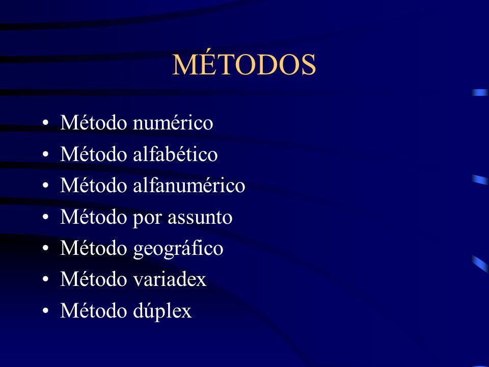 MÉTODOS Método numérico Método alfabético Método alfanumérico Método por assunto Método geográfico Método variadex Método dúplex