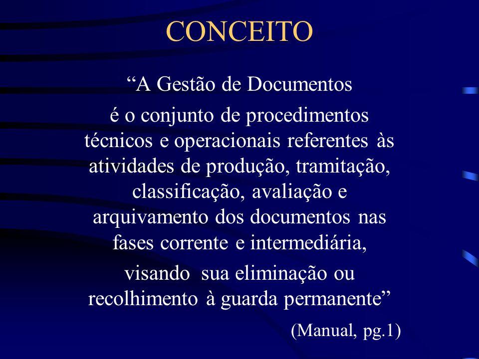 CONCEITO Documento é toda informação registrada, fixada em papel, disquete, vídeo, fotografia, etc.., utilizado para consulta, estudo, prova e pesquisa.