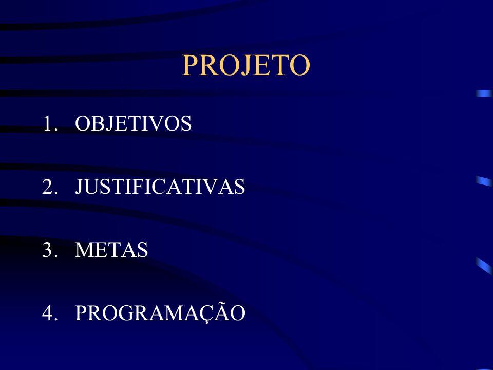 PROJETO 1.OBJETIVOS 2.JUSTIFICATIVAS 3.METAS 4.PROGRAMAÇÃO