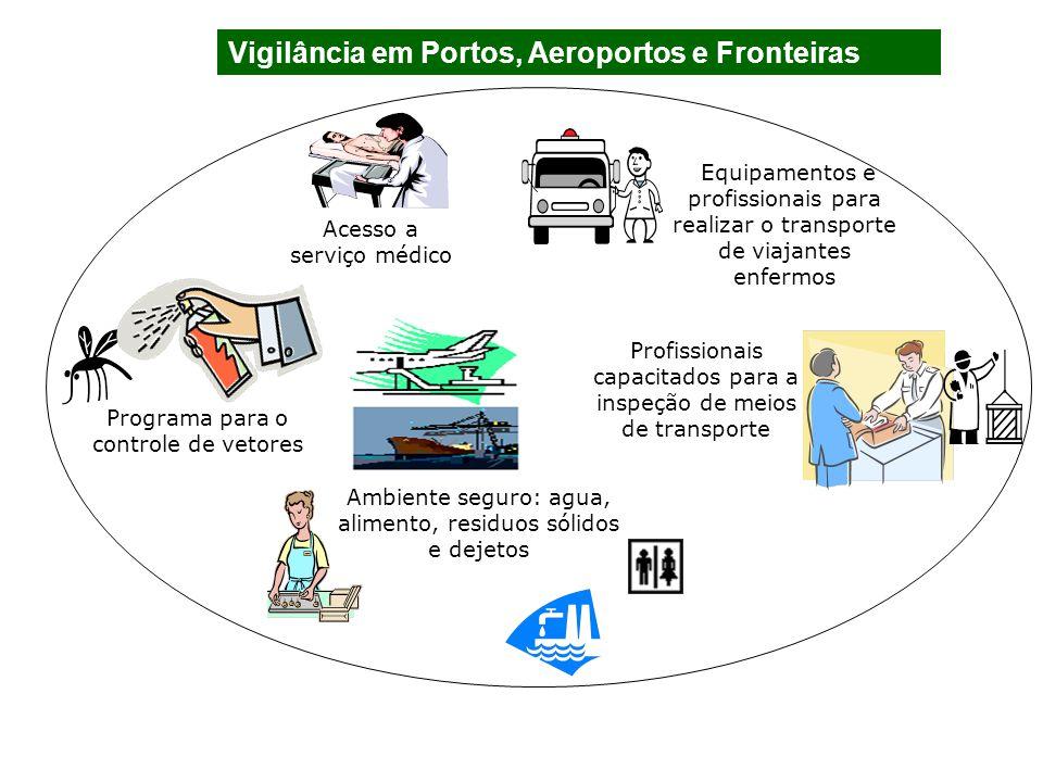 Acesso a serviço médico Equipamentos e profissionais para realizar o transporte de viajantes enfermos Profissionais capacitados para a inspeção de mei