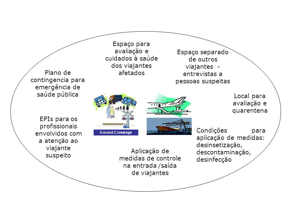 Plano de contingencia para emergência de saúde pública Espaço para avaliação e cuidados à saúde dos viajantes afetados Espaço separado de outros viaja