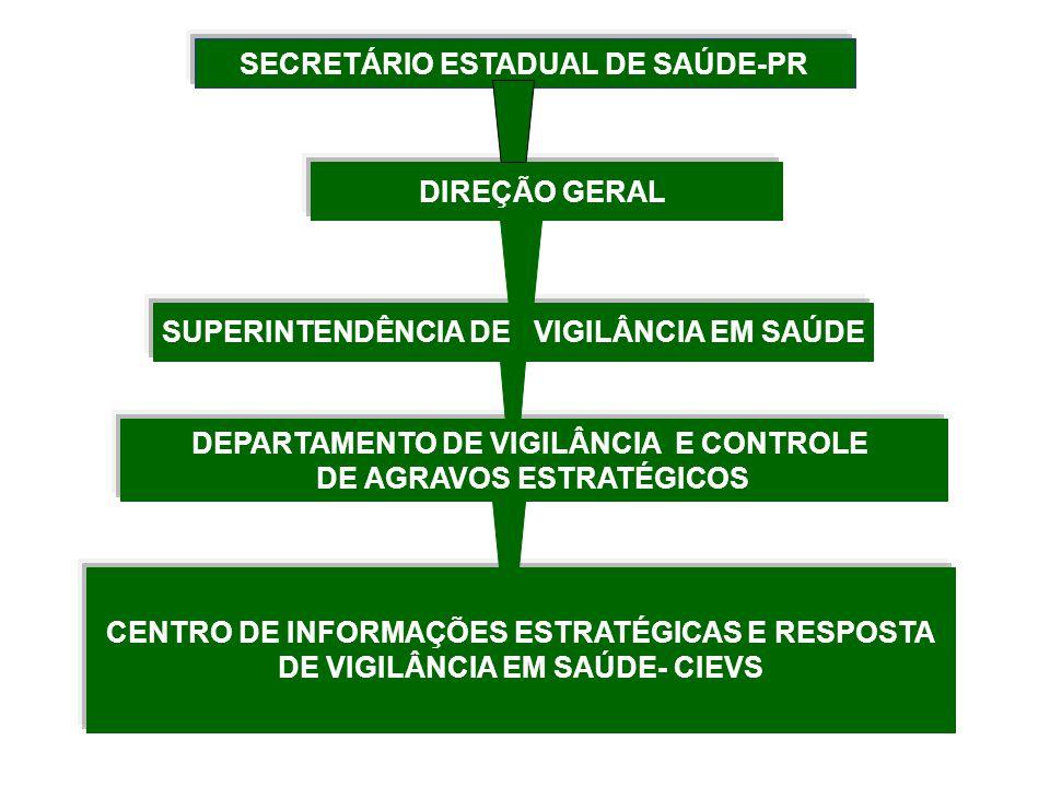 SECRETÁRIO ESTADUAL DE SAÚDE-PR SUPERINTENDÊNCIA DE VIGILÂNCIA EM SAÚDE DEPARTAMENTO DE VIGILÂNCIA E CONTROLE DE AGRAVOS ESTRATÉGICOS CENTRO DE INFORM