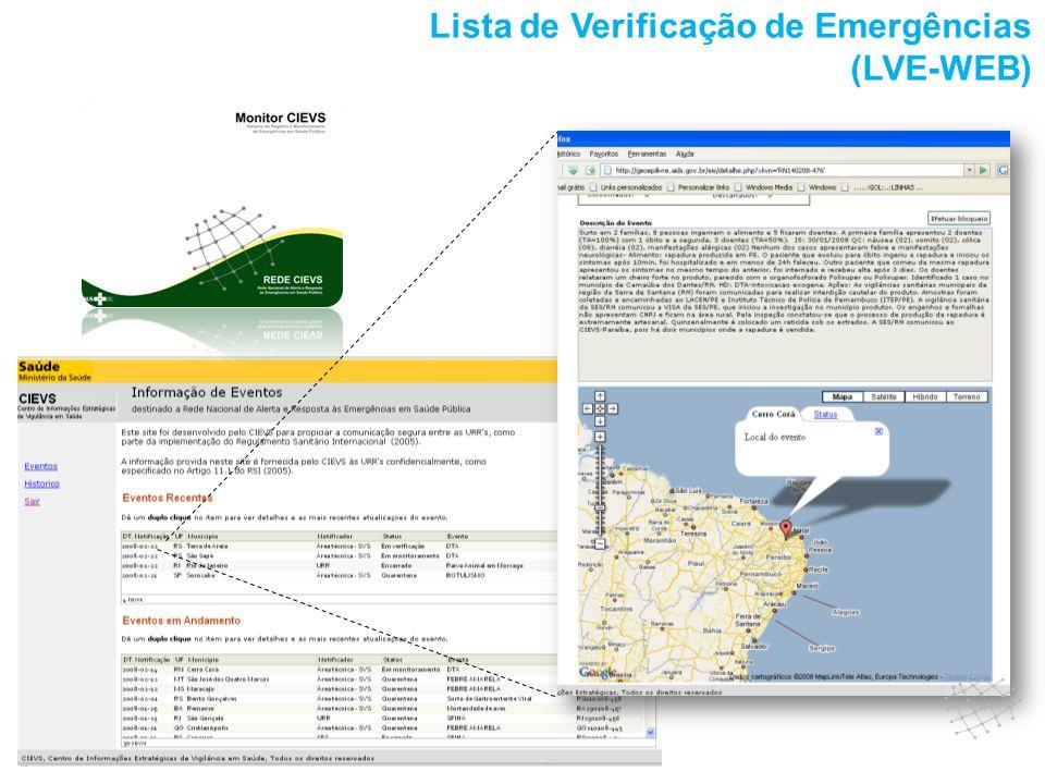 Lista de Verificação de Emergências (LVE-WEB)