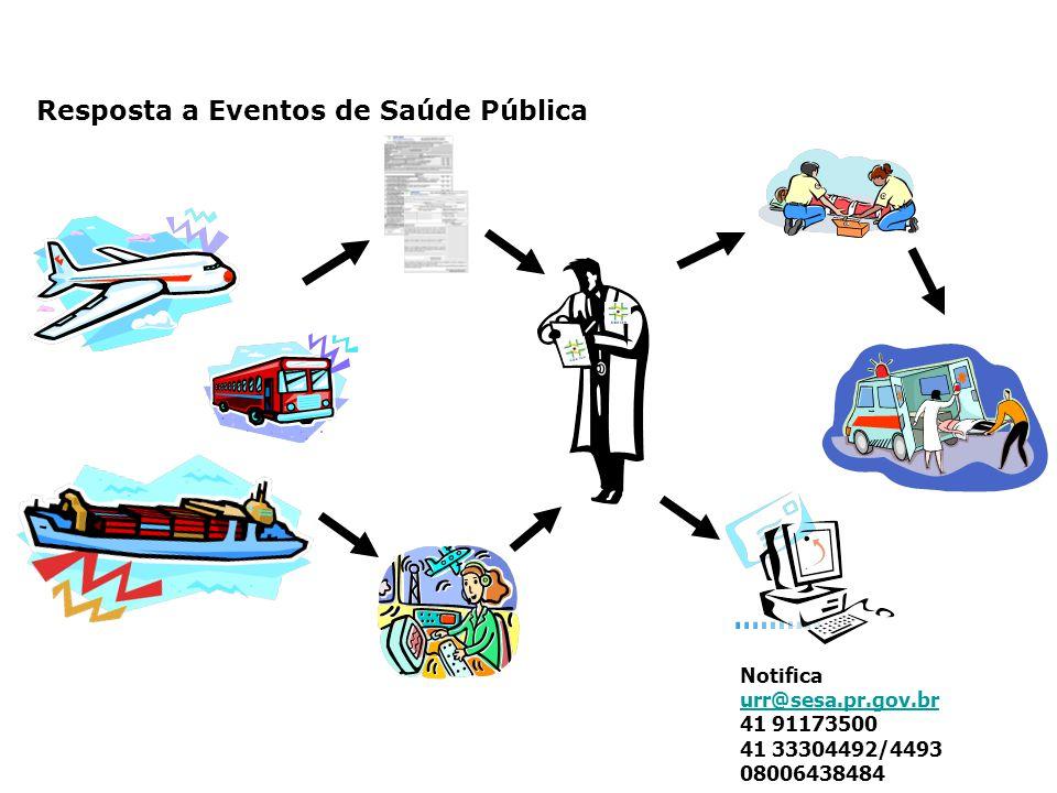 Notifica urr@sesa.pr.gov.br 41 91173500 41 33304492/4493 08006438484 Resposta a Eventos de Saúde Pública Vigilância em Pontos de Entrada