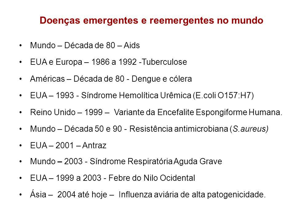 Mundo – Década de 80 – Aids EUA e Europa – 1986 a 1992 -Tuberculose Américas – Década de 80 - Dengue e cólera EUA – 1993 - Síndrome Hemolítica Urêmica