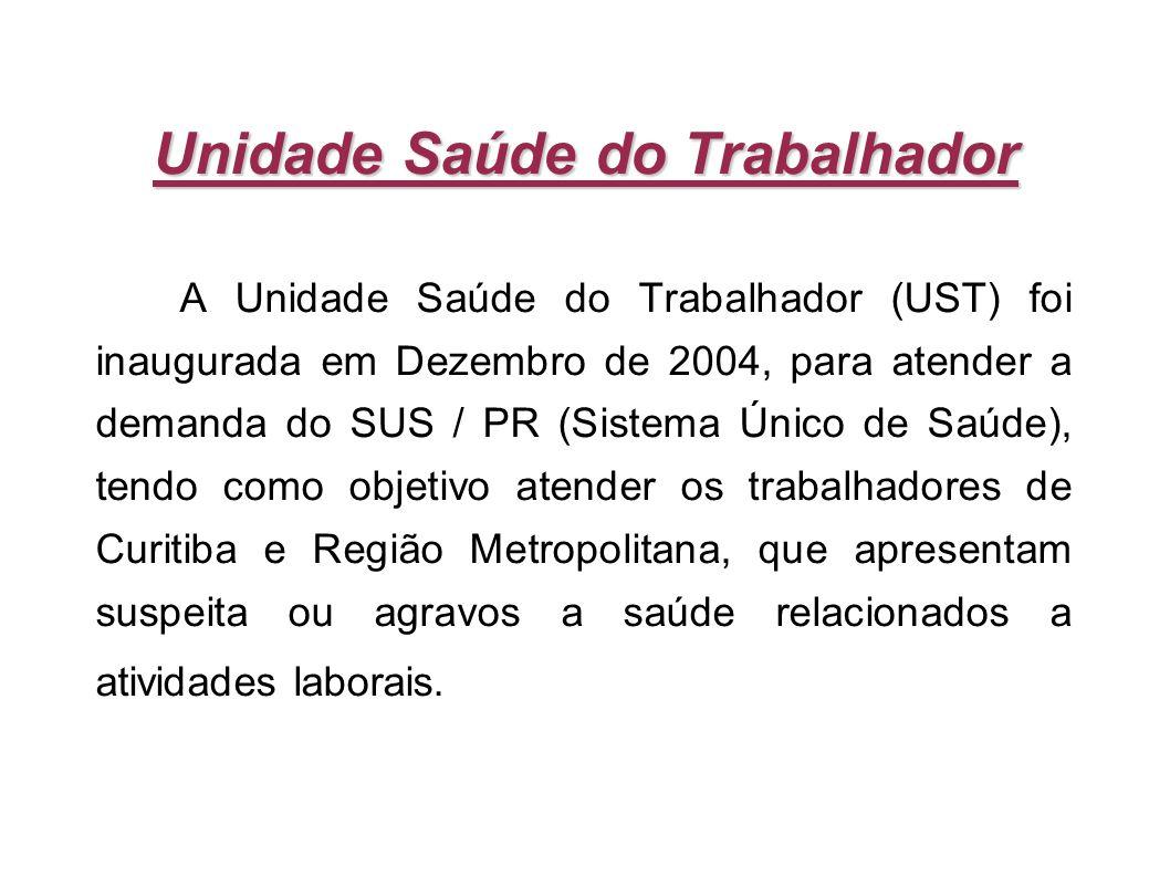 A Unidade Saúde do Trabalhador (UST) foi inaugurada em Dezembro de 2004, para atender a demanda do SUS / PR (Sistema Único de Saúde), tendo como objet
