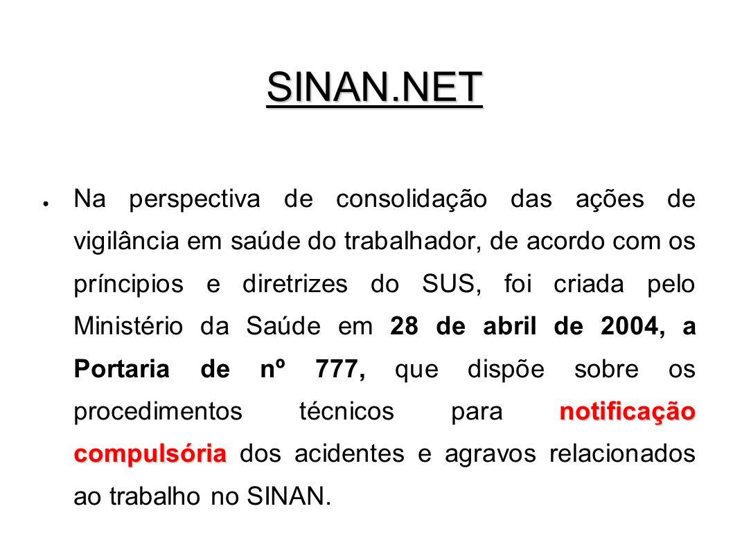 SINAN.NET notificação compulsória ● Na perspectiva de consolidação das ações de vigilância em saúde do trabalhador, de acordo com os príncipios e dire