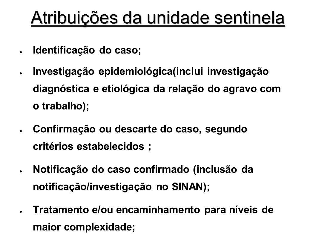 Atribuições da unidade sentinela ● Identificação do caso; ● Investigação epidemiológica(inclui investigação diagnóstica e etiológica da relação do agr