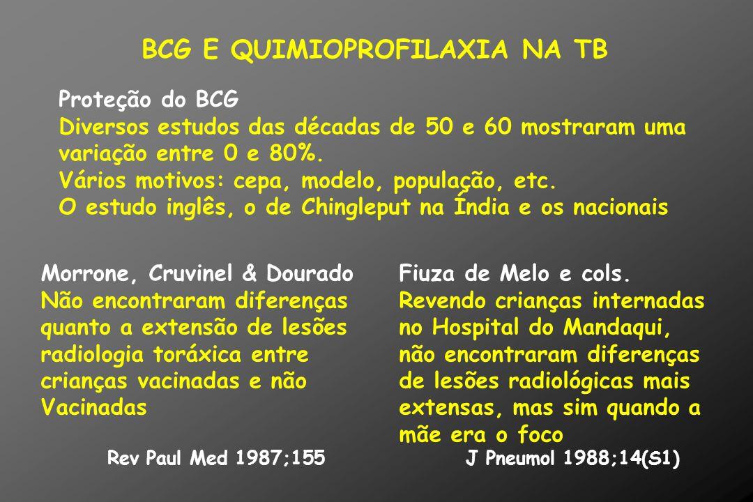 BCG E QUIMIOPROFILAXIA NA TB Morrone, Cruvinel & Dourado Não encontraram diferenças quanto a extensão de lesões radiologia toráxica entre crianças vac