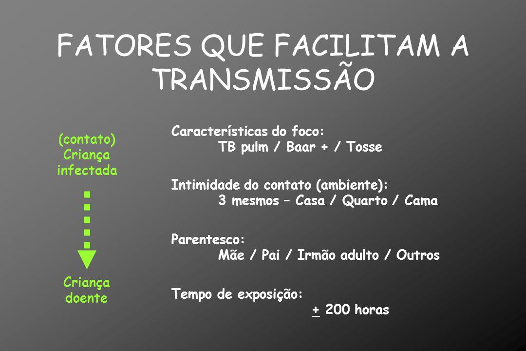 Quimioprofilaxia da TB no Brasil (Normas) I INDICAÇÕES Crianças infectadas pelo M.tuberculosis, sem sinais de doença ativa: A) A)Recém-nascidos - Quimioprofilaxia primária B) B)Menores de 15 anos, não vacinados e contato de bacilífero, reatores à tuberculínica (>10mm) Obs.: Contato recente com prova tuberculina (-), repetir após 40 a 60 dias.