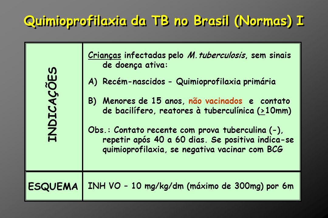 Quimioprofilaxia da TB no Brasil (Normas) I INDICAÇÕES Crianças infectadas pelo M.tuberculosis, sem sinais de doença ativa: A) A)Recém-nascidos - Quim
