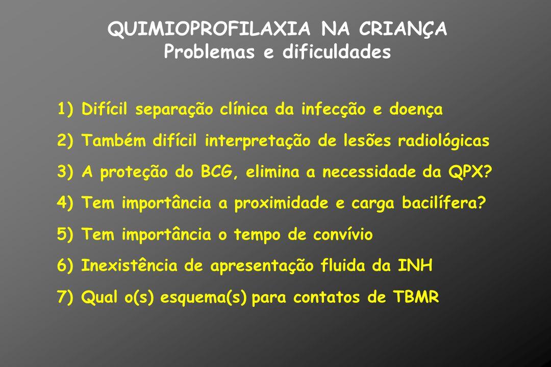 TRATAMENTO - PROVA TERAPÊUTICA 2.Instituir após rigorosa avaliação 1.