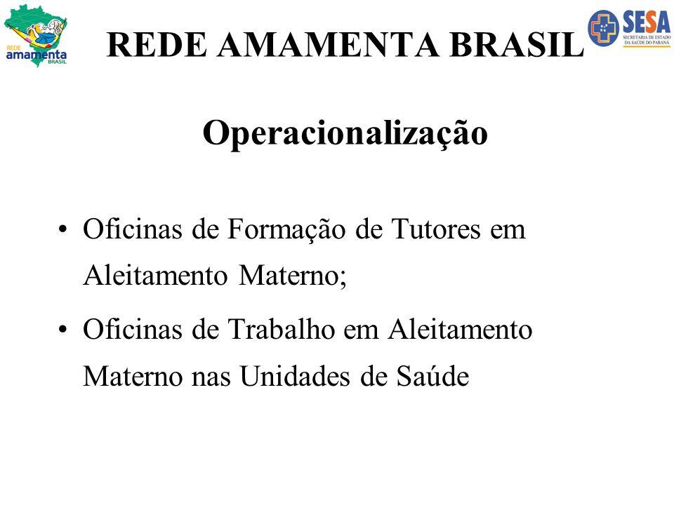 REDE AMAMENTA BRASIL Operacionalização Oficinas de Formação de Tutores em Aleitamento Materno; Oficinas de Trabalho em Aleitamento Materno nas Unidade