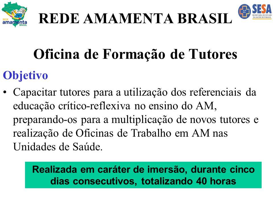REDE AMAMENTA BRASIL Oficina de Formação de Tutores Objetivo Capacitar tutores para a utilização dos referenciais da educação crítico-reflexiva no ens