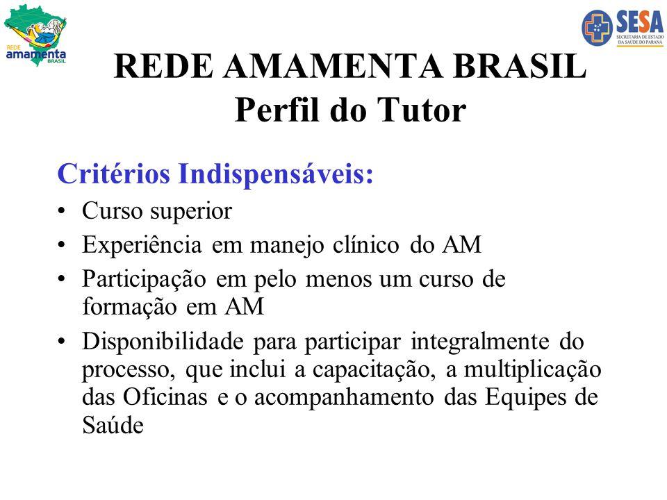 REDE AMAMENTA BRASIL Perfil do Tutor Critérios Indispensáveis: Curso superior Experiência em manejo clínico do AM Participação em pelo menos um curso
