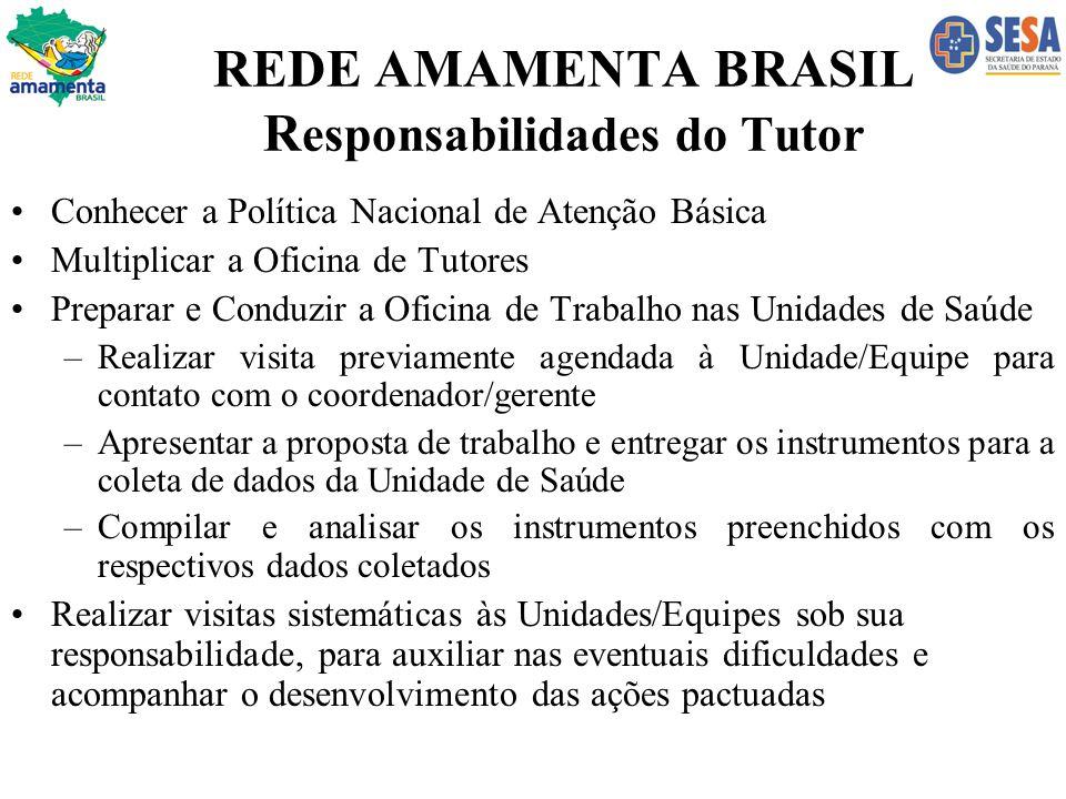 REDE AMAMENTA BRASIL R esponsabilidades do Tutor Conhecer a Política Nacional de Atenção Básica Multiplicar a Oficina de Tutores Preparar e Conduzir a